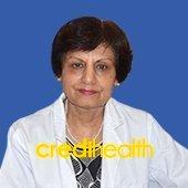 Dr. G N Mansukhani
